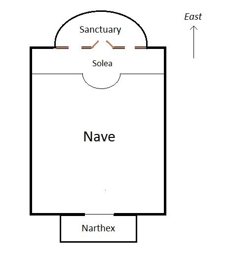 Byzantine church plan